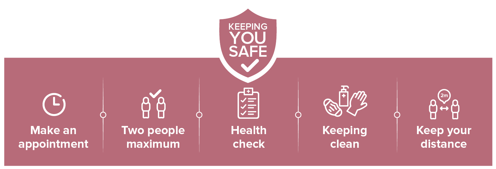 Read about the changes we've made to keep you safe.